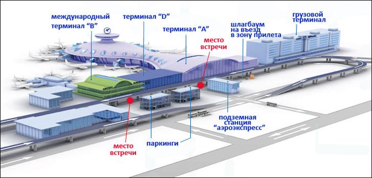 Переход между терминалами А и