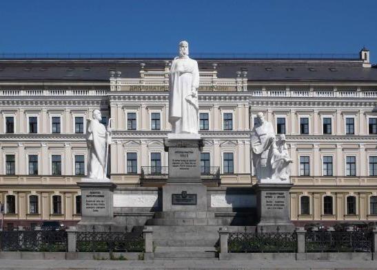 Памятники: княгине Ольге, апостолу Андрею, равноап. Кириллу и Мефодию.